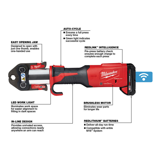 Milwaukee M18 FORCE Press Tool with ONE-KEY from GME Supply